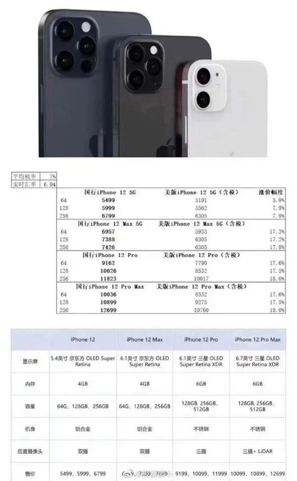 官宣!苹果iPhone 12 5G手机来了:壕配1.3万元