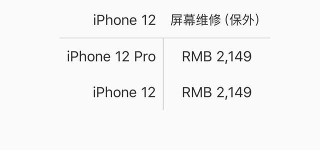 iPhone12系列屏幕维修价格是多少 苹果12换屏多少钱贵么?